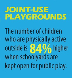 Joint-Use Playgrounds Info